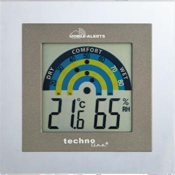 MA 10230-Indor-climat-station.png